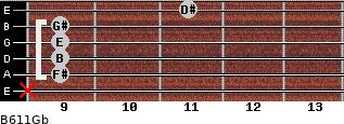 B6/11/Gb for guitar on frets x, 9, 9, 9, 9, 11