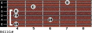 B6/11/G# for guitar on frets 4, 6, 4, 4, 5, 7
