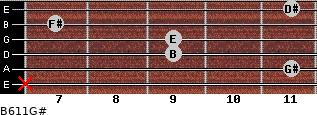B6/11/G# for guitar on frets x, 11, 9, 9, 7, 11