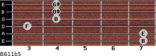B6/11b5 for guitar on frets 7, 7, 3, 4, 4, 4