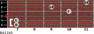 B6/11b5 for guitar on frets 7, 7, x, 10, 9, 11