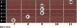B6/11b5 for guitar on frets 7, 8, 9, 9, 9, 11