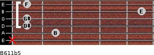 B6/11b5 for guitar on frets x, 2, 1, 1, 5, 1