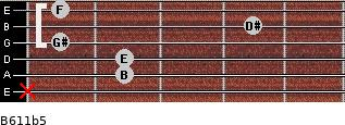 B6/11b5 for guitar on frets x, 2, 2, 1, 4, 1