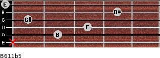 B6/11b5 for guitar on frets x, 2, 3, 1, 4, 0