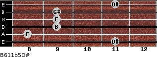 B6/11b5/D# for guitar on frets 11, 8, 9, 9, 9, 11