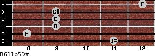B6/11b5/D# for guitar on frets 11, 8, 9, 9, 9, 12