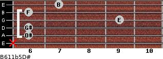 B6/11b5/D# for guitar on frets x, 6, 6, 9, 6, 7