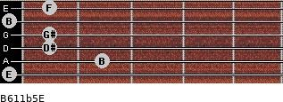 B6/11b5/E for guitar on frets 0, 2, 1, 1, 0, 1