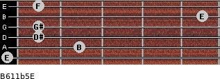 B6/11b5/E for guitar on frets 0, 2, 1, 1, 5, 1