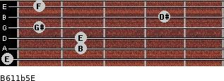B6/11b5/E for guitar on frets 0, 2, 2, 1, 4, 1