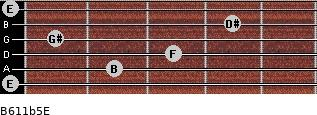 B6/11b5/E for guitar on frets 0, 2, 3, 1, 4, 0
