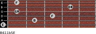 B6/11b5/E for guitar on frets 0, 2, 3, 1, 4, 1