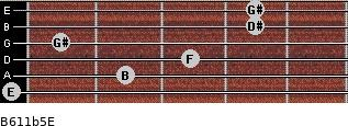 B6/11b5/E for guitar on frets 0, 2, 3, 1, 4, 4
