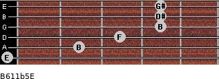B6/11b5/E for guitar on frets 0, 2, 3, 4, 4, 4