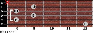 B6/11b5/E for guitar on frets 12, 8, 9, 8, 9, x