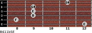 B6/11b5/E for guitar on frets 12, 8, 9, 9, 9, 11