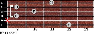 B6/11b5/E for guitar on frets 12, x, 9, 10, 9, 11