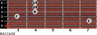 B6/11b5/E for guitar on frets x, 7, 3, 4, 4, 4