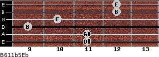 B6/11b5/Eb for guitar on frets 11, 11, 9, 10, 12, 12