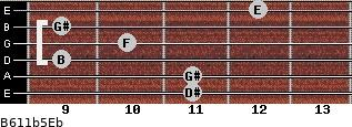 B6/11b5/Eb for guitar on frets 11, 11, 9, 10, 9, 12