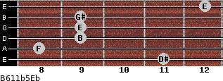 B6/11b5/Eb for guitar on frets 11, 8, 9, 9, 9, 12