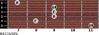 B6/11b5/Eb for guitar on frets 11, 8, 9, 9, 9, 7