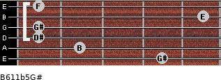 B6/11b5/G# for guitar on frets 4, 2, 1, 1, 5, 1