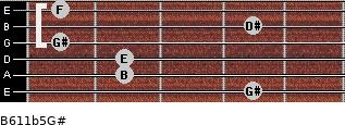 B6/11b5/G# for guitar on frets 4, 2, 2, 1, 4, 1