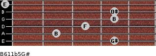 B6/11b5/G# for guitar on frets 4, 2, 3, 4, 4, 0