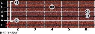 B6/9 for guitar on frets x, 2, 6, 6, 4, 2