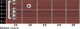 B6/9/Ab for guitar on frets x, 11, 11, 11, 12, 11