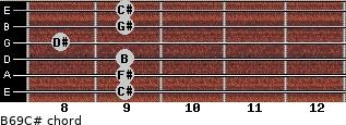 B6/9/C# for guitar on frets 9, 9, 9, 8, 9, 9