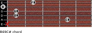 B6/9/C# for guitar on frets x, 4, 1, 1, 0, 2