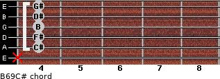 B6/9/C# for guitar on frets x, 4, 4, 4, 4, 4