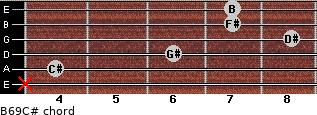 B6/9/C# for guitar on frets x, 4, 6, 8, 7, 7