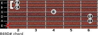 B6/9/D# for guitar on frets x, 6, 6, 4, 2, 2