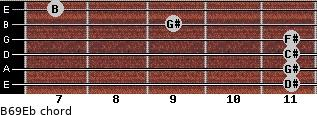 B6/9/Eb for guitar on frets 11, 11, 11, 11, 9, 7