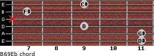 B6/9/Eb for guitar on frets 11, 11, 9, x, 7, 9
