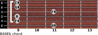 B6/9/Eb for guitar on frets 11, 9, 9, 11, 9, 9
