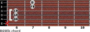 B6/9/Eb for guitar on frets x, 6, 6, 6, 7, 7
