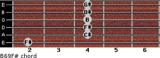 B6/9/F# for guitar on frets 2, 4, 4, 4, 4, 4