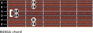B6/9/Gb for guitar on frets 2, 2, 1, 1, 2, 2