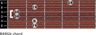 B6/9/Gb for guitar on frets 2, 2, 1, 1, 2, 4