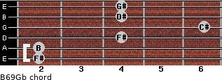 B6/9/Gb for guitar on frets 2, 2, 4, 6, 4, 4