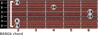 B6/9/Gb for guitar on frets 2, 2, 6, 6, 4, 2