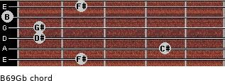 B6/9/Gb for guitar on frets 2, 4, 1, 1, 0, 2