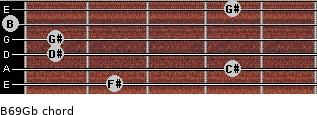B6/9/Gb for guitar on frets 2, 4, 1, 1, 0, 4