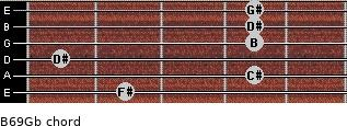 B6/9/Gb for guitar on frets 2, 4, 1, 4, 4, 4