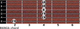 B6/9/Gb for guitar on frets 2, 4, 4, 4, 4, 4